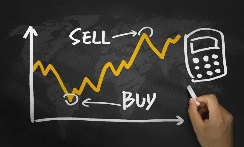 Tipos de órdenes en Trading